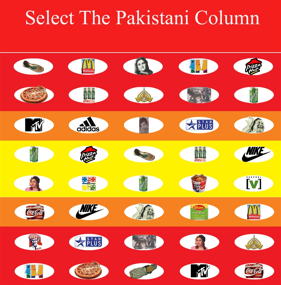 Select the Pakistani Column
